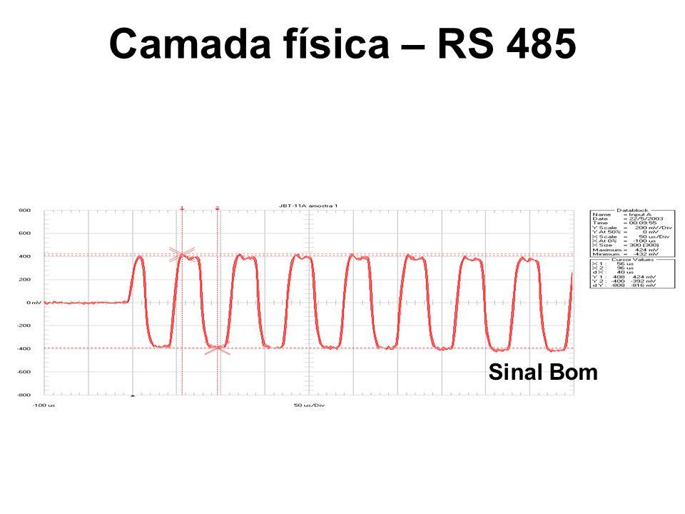 Camada física – RS 485 Sinal Bom