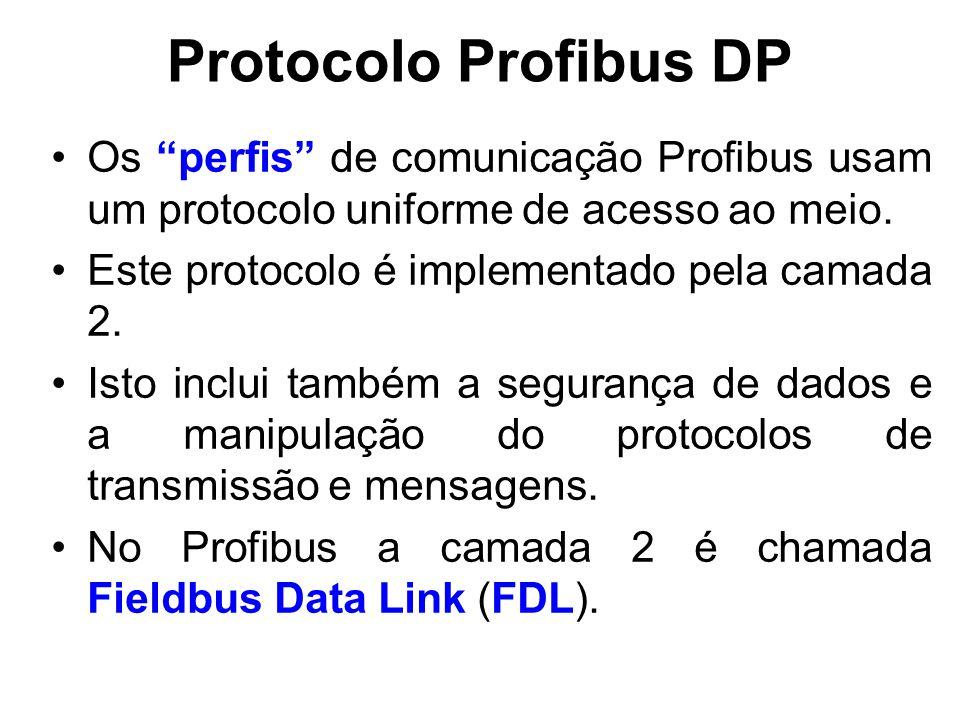 Protocolo Profibus DP Os perfis de comunicação Profibus usam um protocolo uniforme de acesso ao meio.