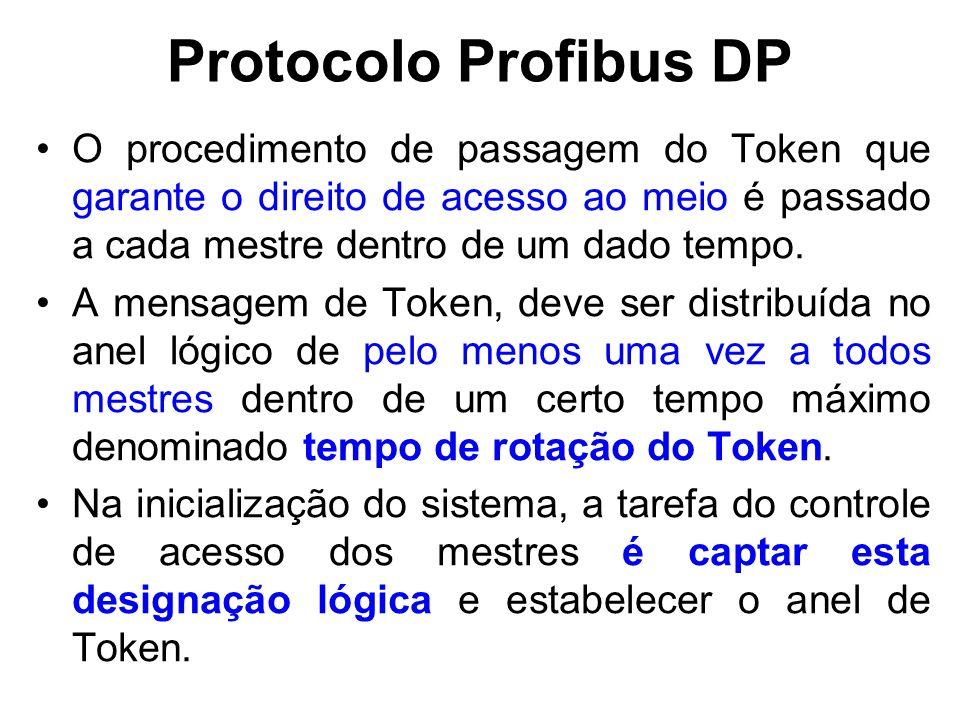 Protocolo Profibus DP O procedimento de passagem do Token que garante o direito de acesso ao meio é passado a cada mestre dentro de um dado tempo.
