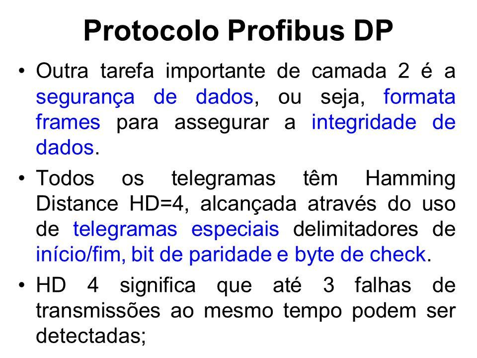 Protocolo Profibus DP Outra tarefa importante de camada 2 é a segurança de dados, ou seja, formata frames para assegurar a integridade de dados.