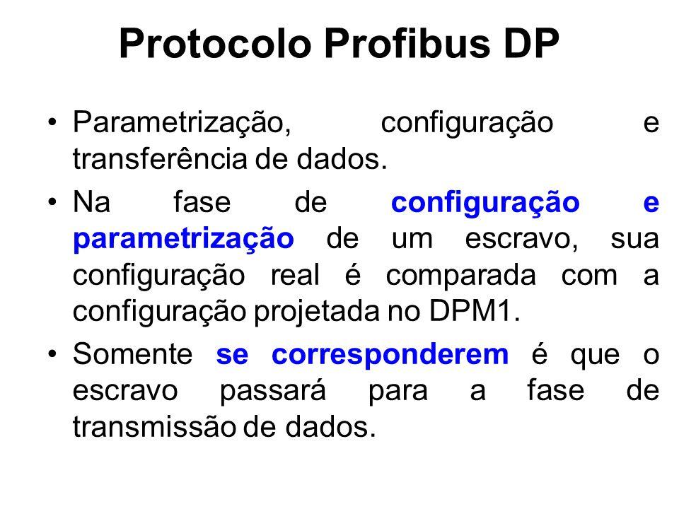 Protocolo Profibus DP Parametrização, configuração e transferência de dados.