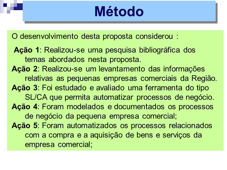 Método O desenvolvimento desta proposta considerou :