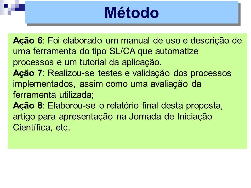 Método Ação 6: Foi elaborado um manual de uso e descrição de uma ferramenta do tipo SL/CA que automatize processos e um tutorial da aplicação.