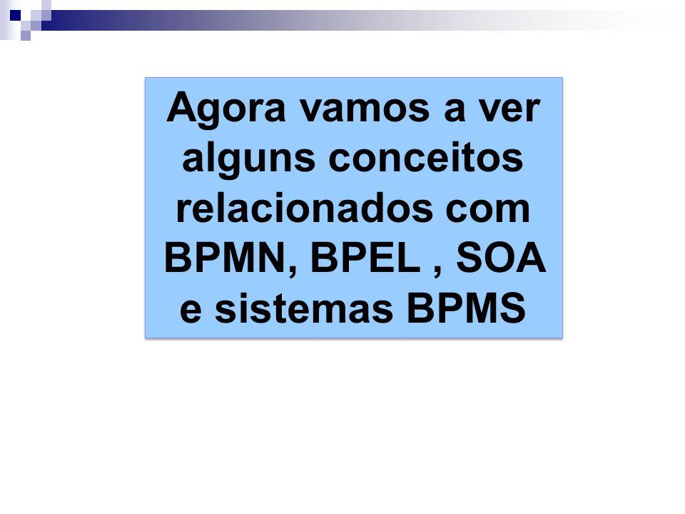 Agora vamos a ver alguns conceitos relacionados com BPMN, BPEL , SOA e sistemas BPMS