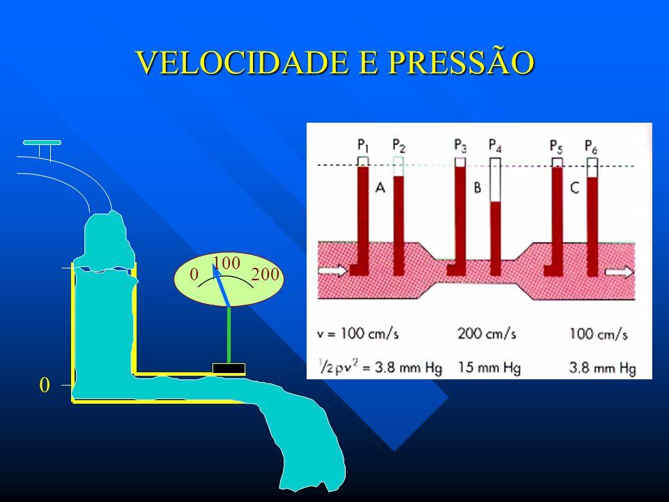 VELOCIDADE E PRESSÃO 100 200