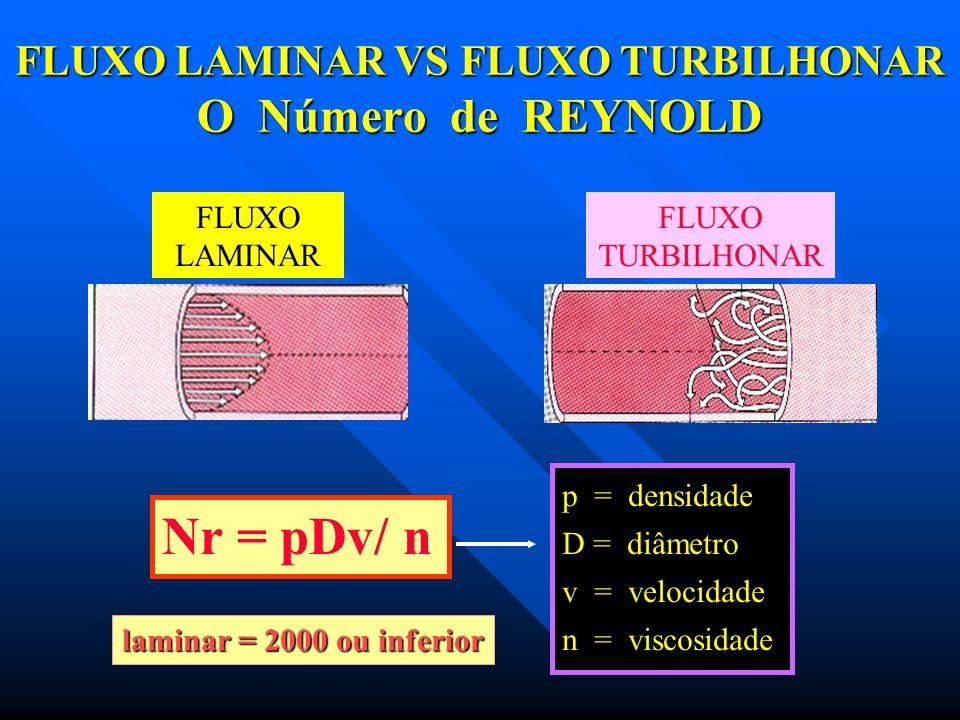FLUXO LAMINAR VS FLUXO TURBILHONAR O Número de REYNOLD
