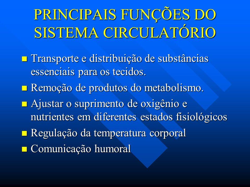 PRINCIPAIS FUNÇÕES DO SISTEMA CIRCULATÓRIO