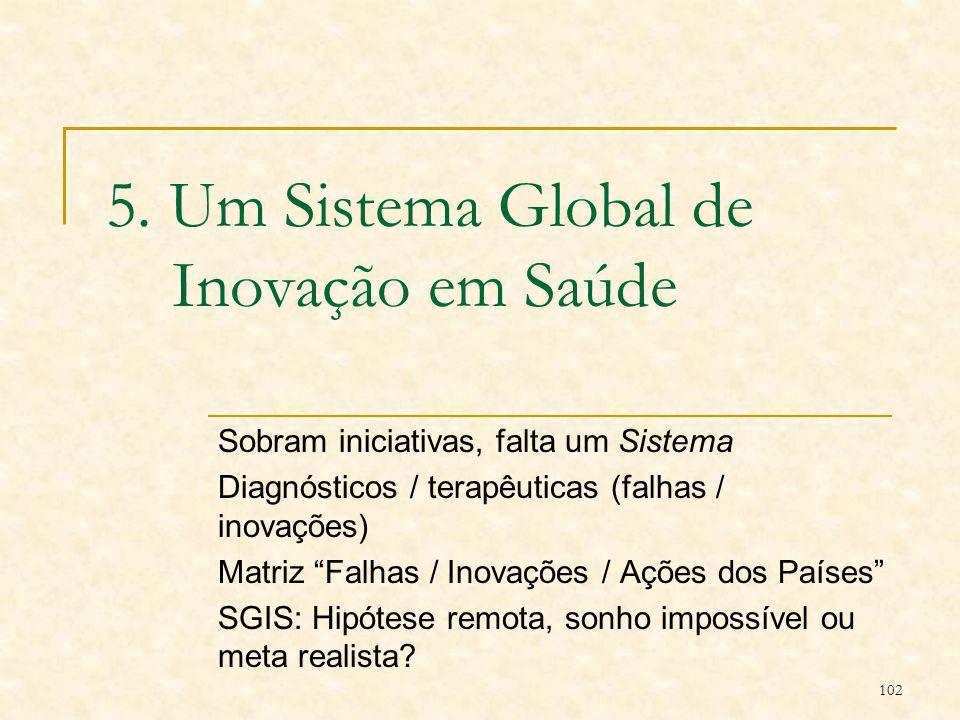 5. Um Sistema Global de Inovação em Saúde