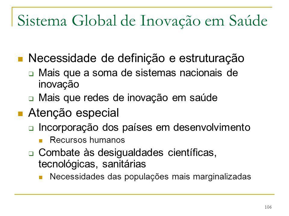 Sistema Global de Inovação em Saúde