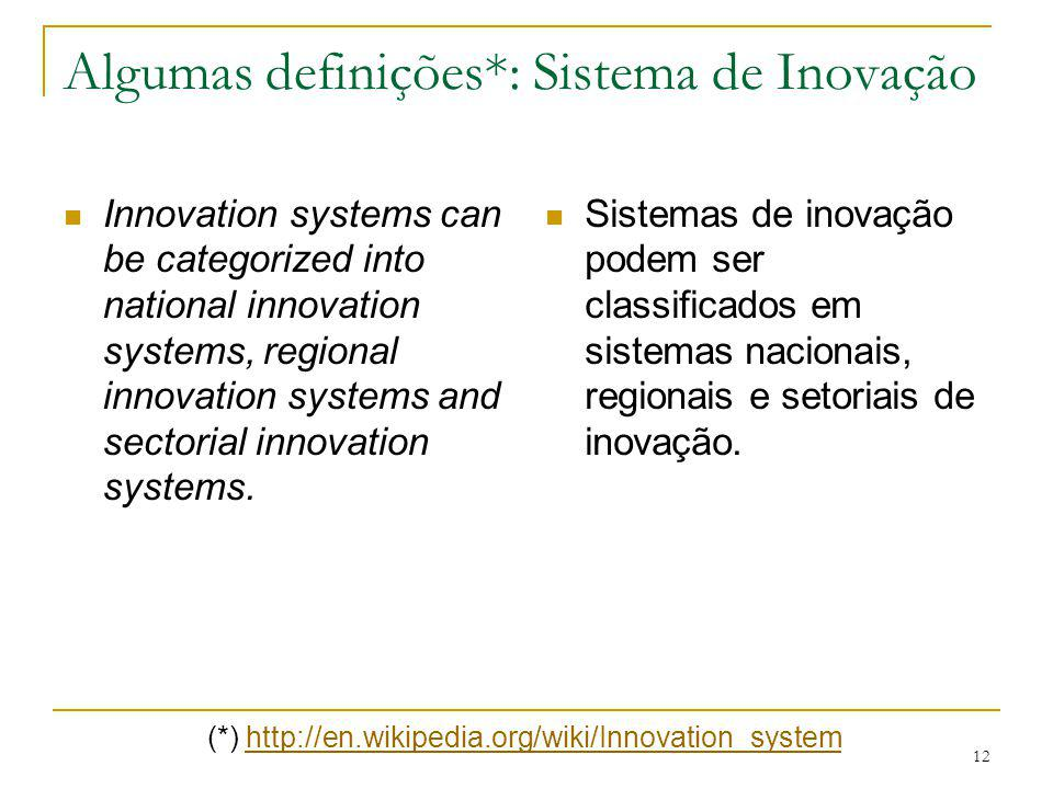Algumas definições*: Sistema de Inovação