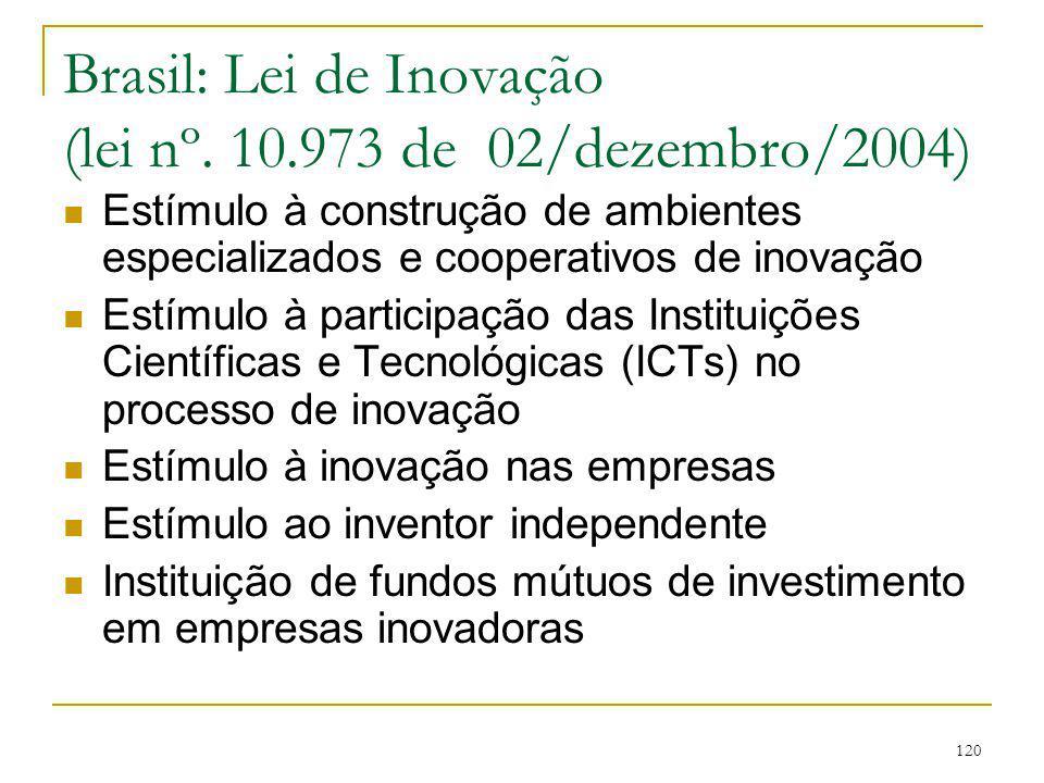 Brasil: Lei de Inovação (lei nº. 10.973 de 02/dezembro/2004)