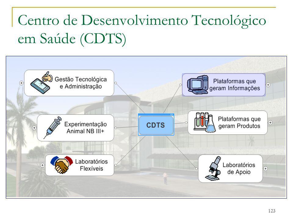 Centro de Desenvolvimento Tecnológico em Saúde (CDTS)