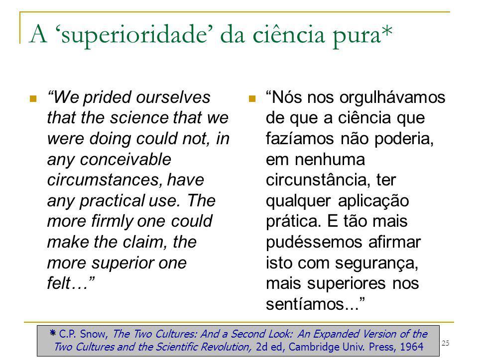A 'superioridade' da ciência pura*