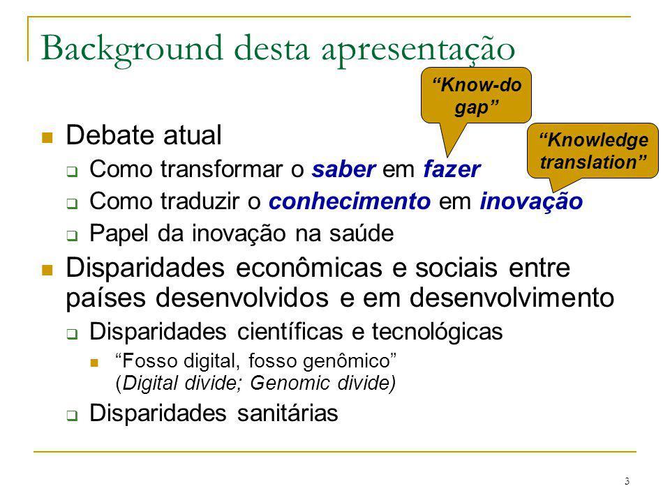 Background desta apresentação