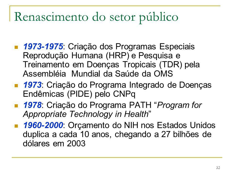Renascimento do setor público