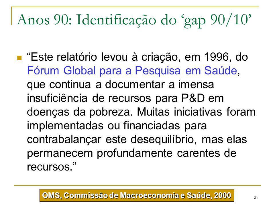 Anos 90: Identificação do 'gap 90/10'