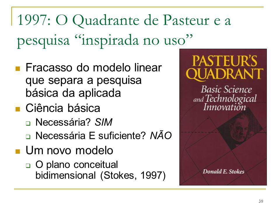 1997: O Quadrante de Pasteur e a pesquisa inspirada no uso
