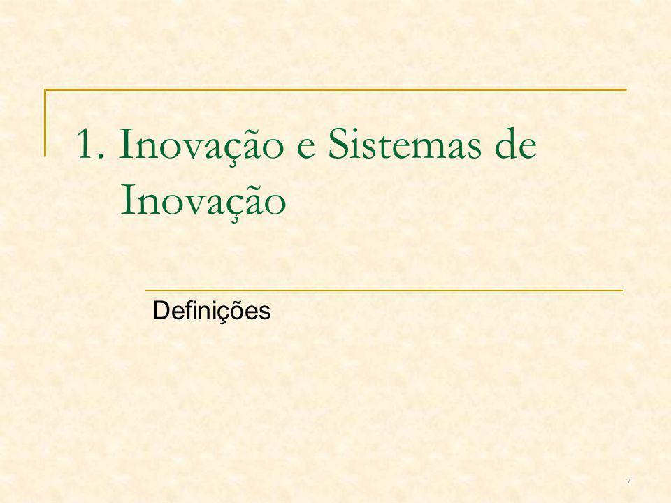1. Inovação e Sistemas de Inovação