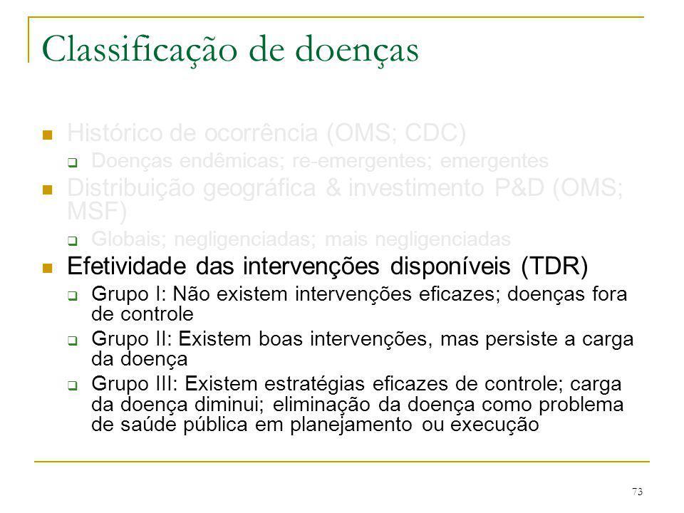 Classificação de doenças