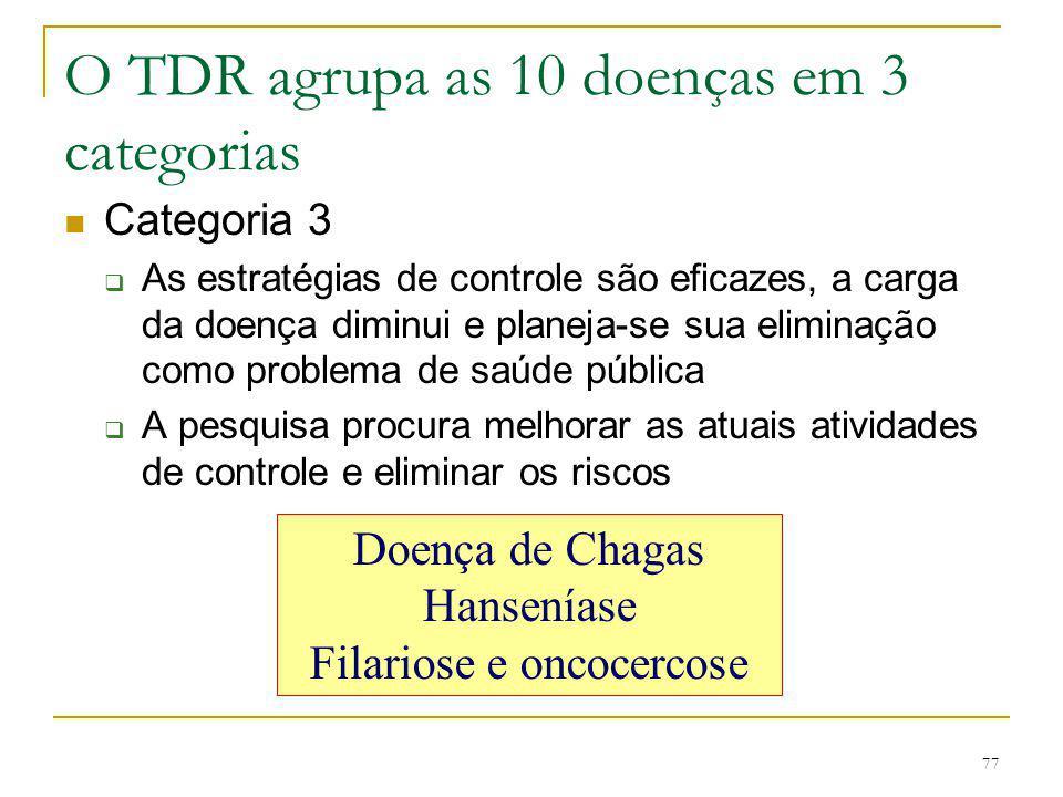 O TDR agrupa as 10 doenças em 3 categorias