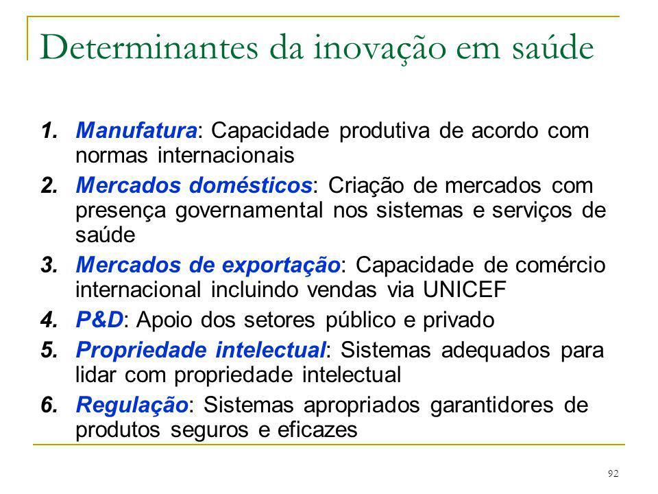 Determinantes da inovação em saúde
