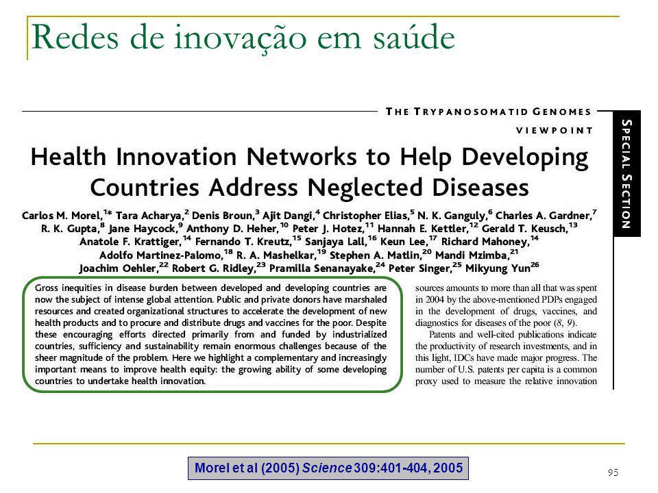 Redes de inovação em saúde