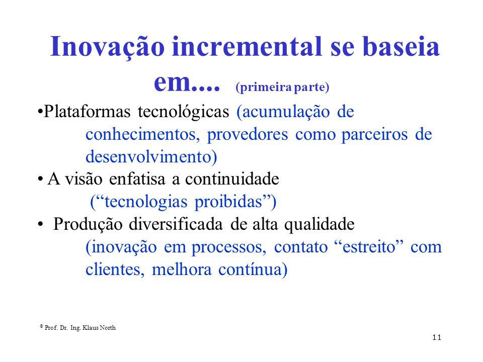 Inovação incremental se baseia em.... (primeira parte)