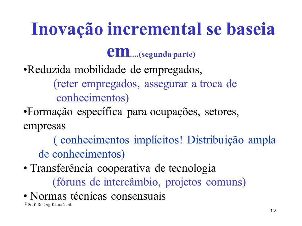 Inovação incremental se baseia em....(segunda parte)