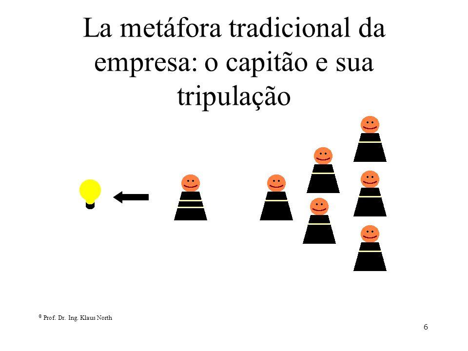 La metáfora tradicional da empresa: o capitão e sua tripulação