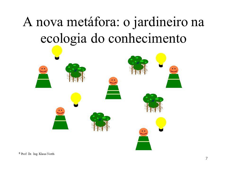 A nova metáfora: o jardineiro na ecologia do conhecimento