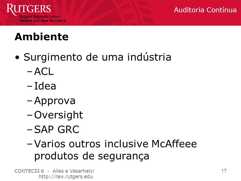Ambiente Surgimento de uma indústria. ACL. Idea.