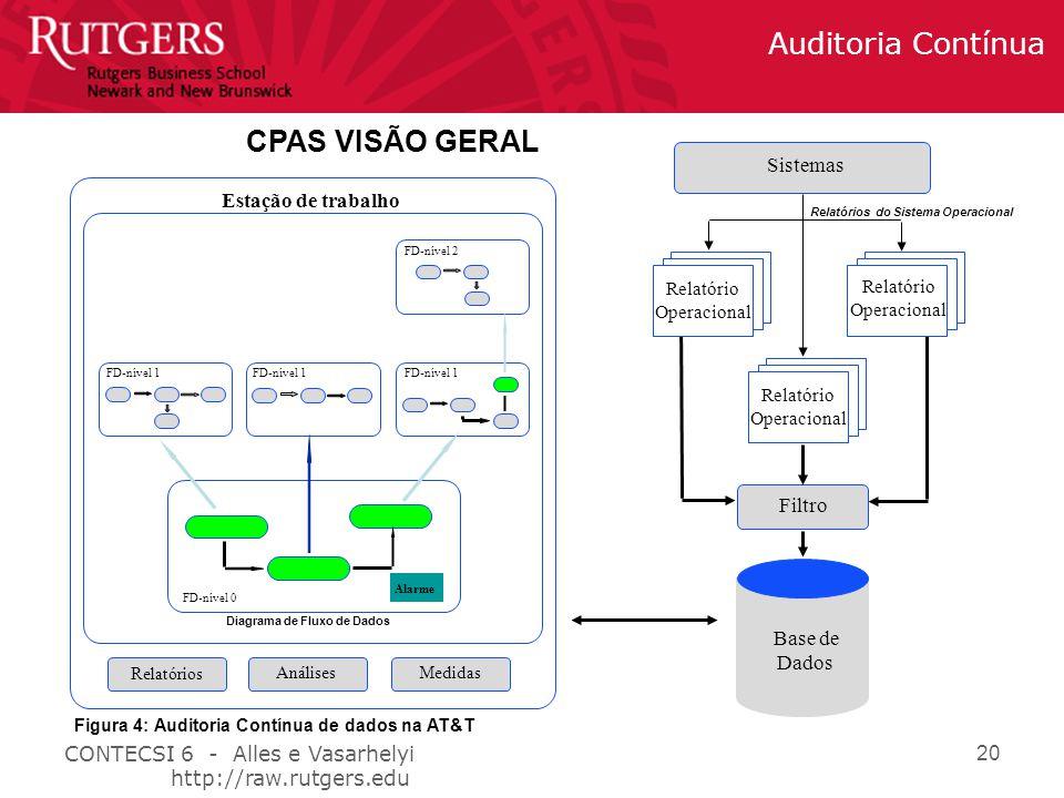 CPAS VISÃO GERAL Sistemas Estação de trabalho Filtro Base de Dados