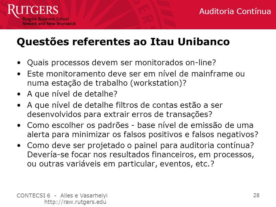 Questões referentes ao Itau Unibanco