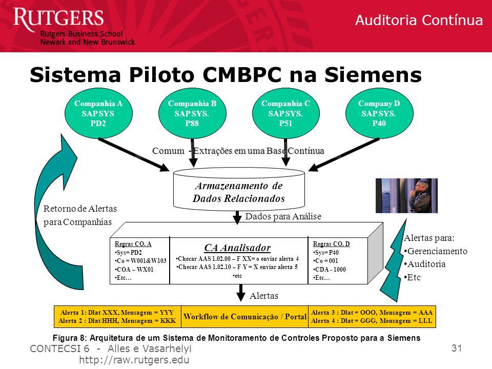 Sistema Piloto CMBPC na Siemens