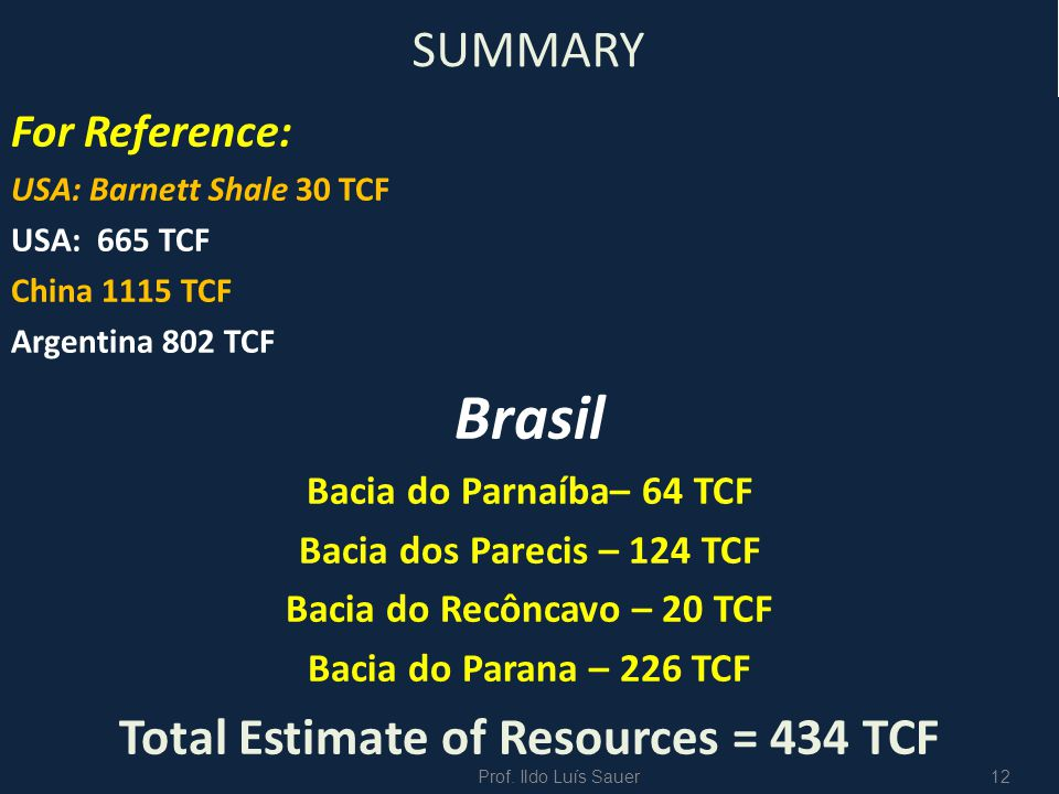 Bacia do Recôncavo – 20 TCF Total Estimate of Resources = 434 TCF