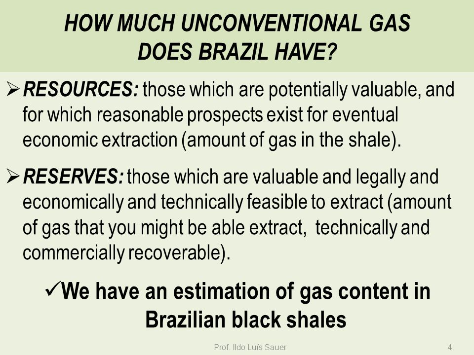 HOW MUCH UNCONVENTIONAL GAS DOES BRAZIL HAVE