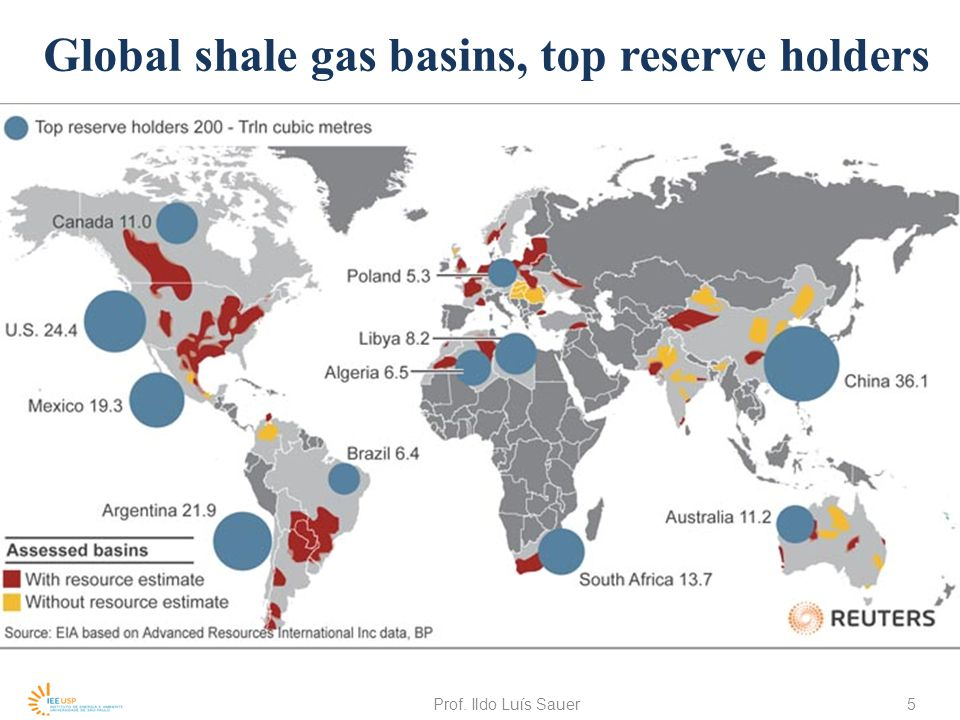 Global shale gas basins, top reserve holders