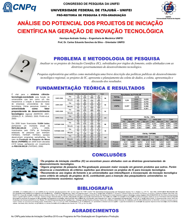UNIFEI Universidade Federal de Itajubá. CONGRESSO DE PESQUISA DA UNIFEI. UNIVERSIDADE FEDERAL DE ITAJUBÁ – UNIFEI.