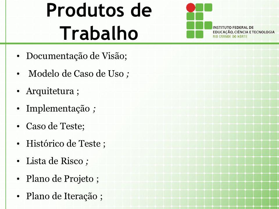 Produtos de Trabalho Documentação de Visão; Modelo de Caso de Uso ;