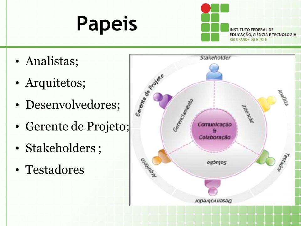 Papeis Analistas; Arquitetos; Desenvolvedores; Gerente de Projeto;