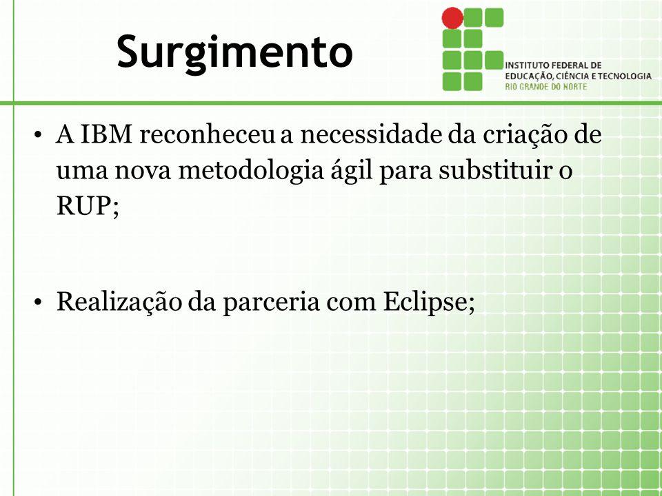 Surgimento A IBM reconheceu a necessidade da criação de uma nova metodologia ágil para substituir o RUP;