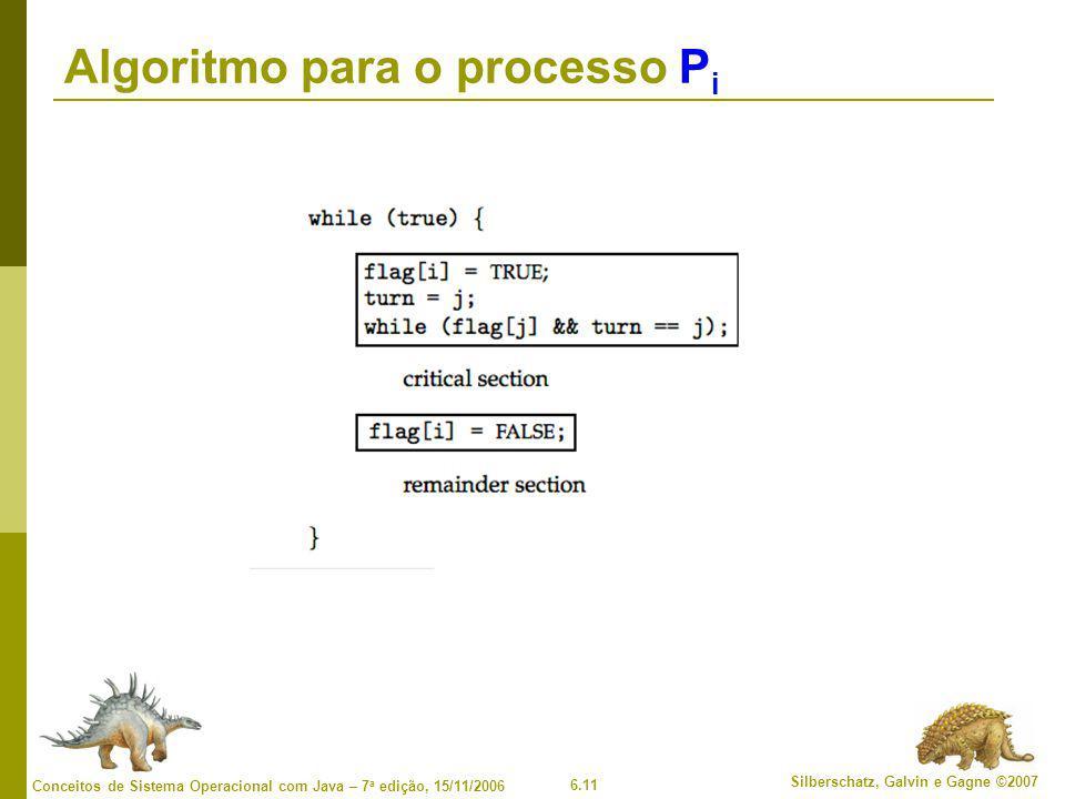 Algoritmo para o processo Pi