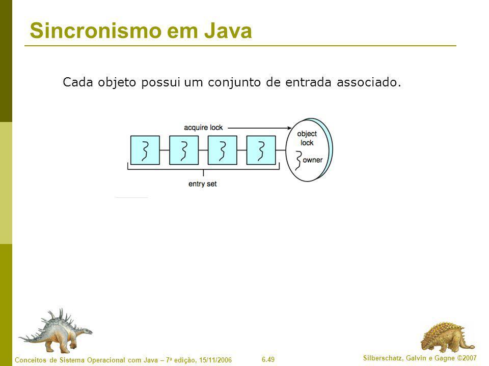 Sincronismo em Java Cada objeto possui um conjunto de entrada associado.