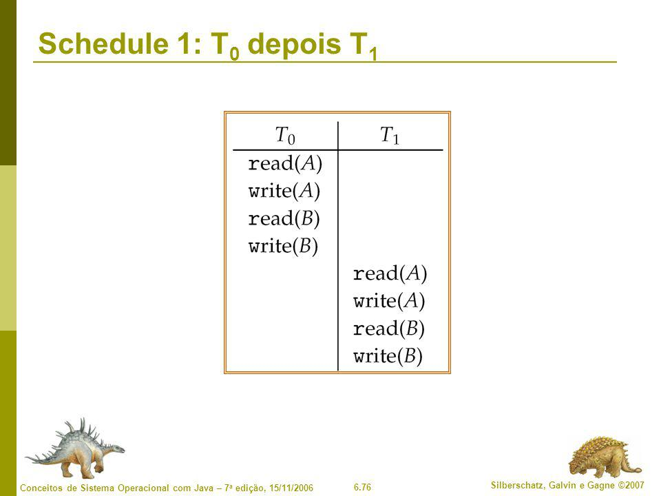 Schedule 1: T0 depois T1
