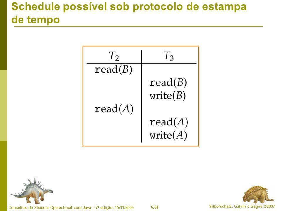 Schedule possível sob protocolo de estampa de tempo