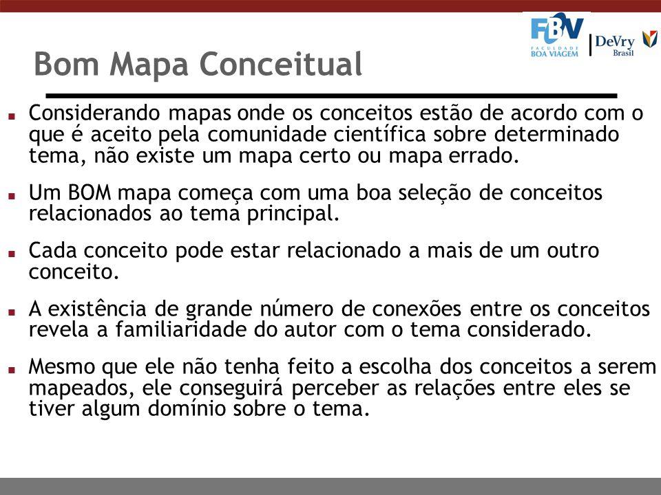 Bom Mapa Conceitual