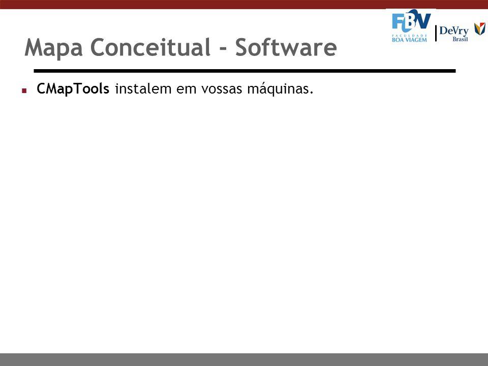 Mapa Conceitual - Software