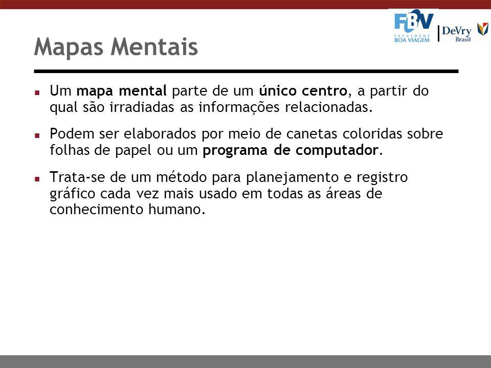 Mapas Mentais Um mapa mental parte de um único centro, a partir do qual são irradiadas as informações relacionadas.