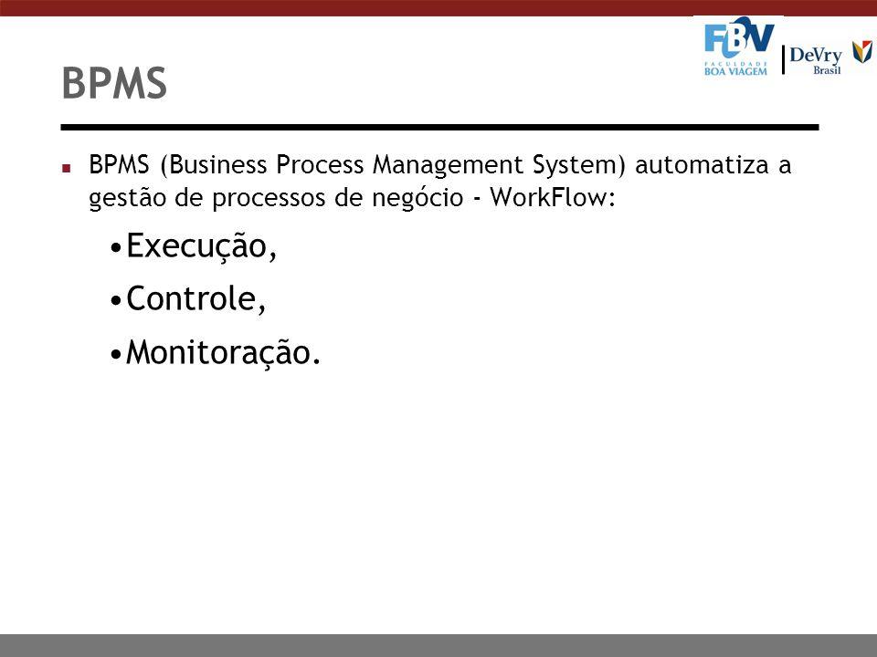 BPMS Execução, Controle, Monitoração.