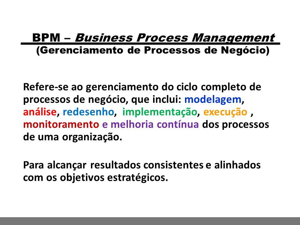 BPM – Business Process Management (Gerenciamento de Processos de Negócio)